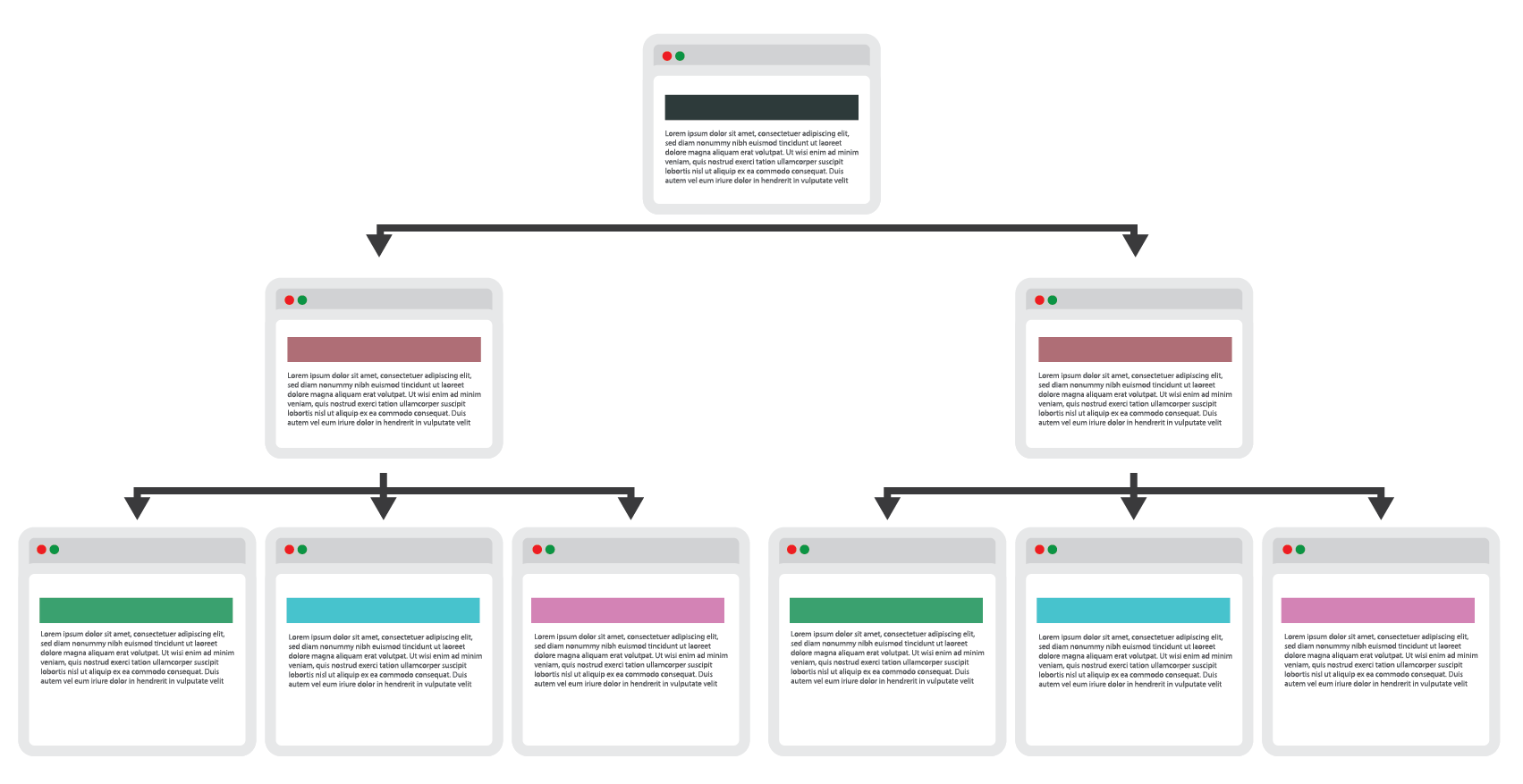 Example of Strict Hierarchy Information Architecture