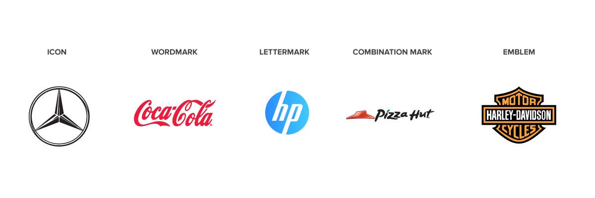 Picture of numerous logo examples and different types