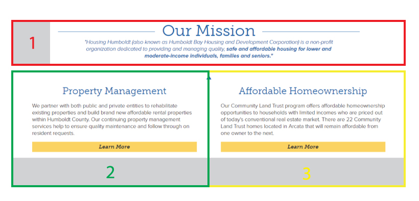 Graphic demonstrating the same content displayed differently on Housing Humboldt's new homepage